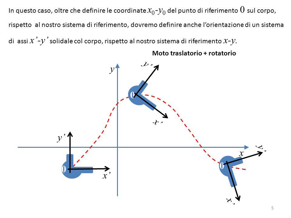In questo caso, oltre che definire le coordinate x0-y0 del punto di riferimento 0 sul corpo,