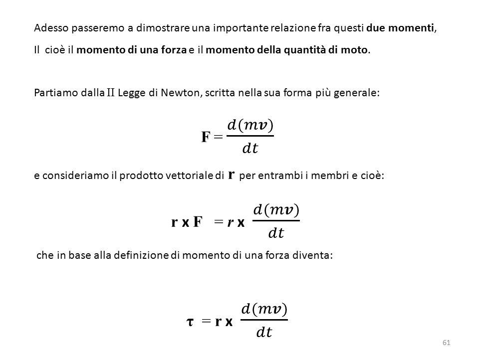 F = 𝑑(𝑚𝒗) 𝑑𝑡 r x F = r x 𝑑(𝑚𝒗) 𝑑𝑡 τ = r x 𝑑(𝑚𝒗) 𝑑𝑡