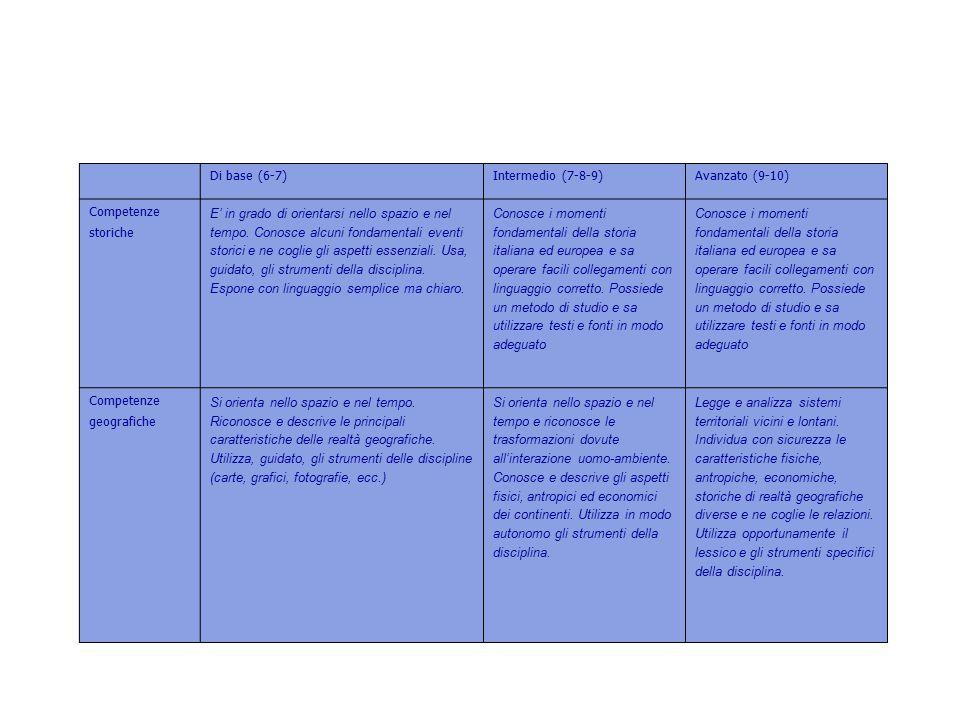 3 Di base (6-7) Intermedio (7-8-9) Avanzato (9-10) Competenze storiche