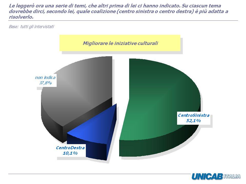 Migliorare le iniziative culturali