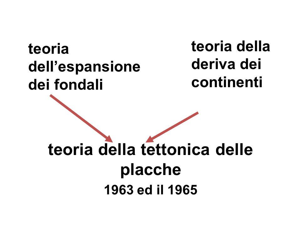 teoria della tettonica delle placche 1963 ed il 1965