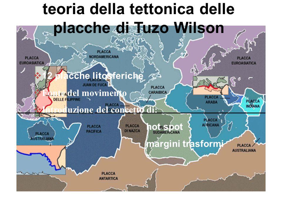 teoria della tettonica delle placche di Tuzo Wilson