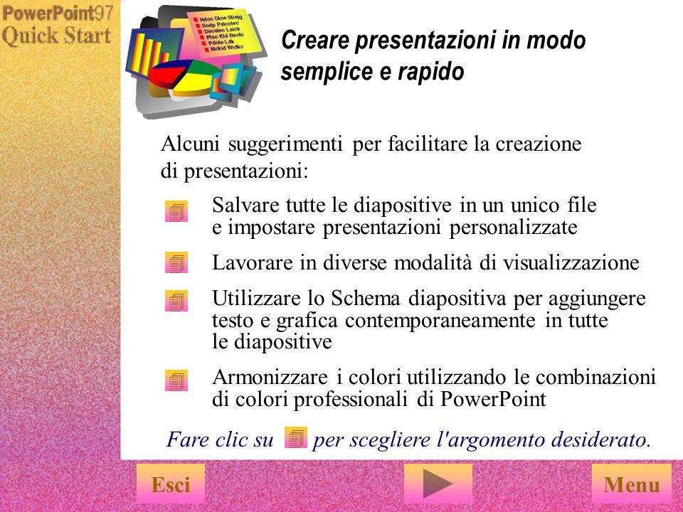 Creare presentazioni in modo semplice e rapido