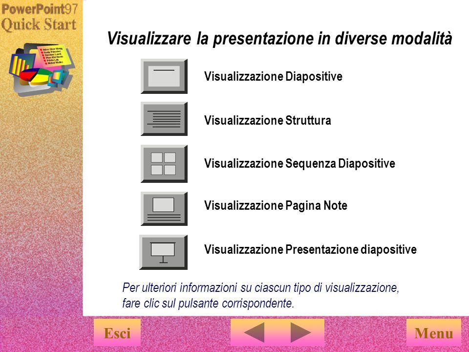 Visualizzare la presentazione in diverse modalità