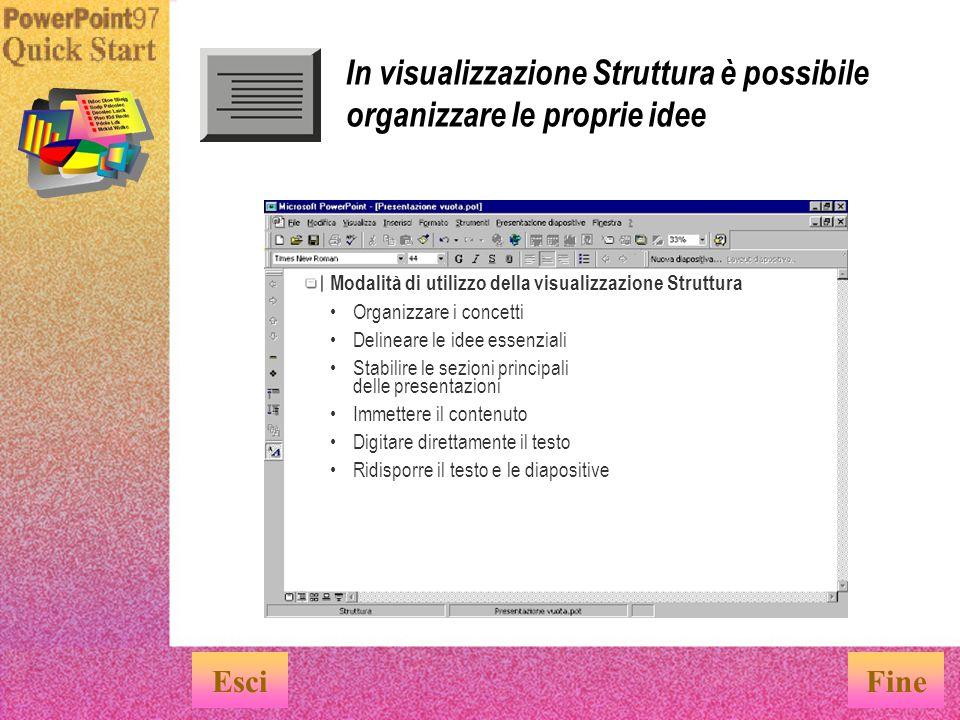 In visualizzazione Struttura è possibile organizzare le proprie idee