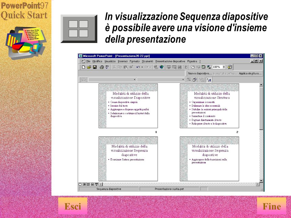 In visualizzazione Sequenza diapositive è possibile avere una visione d insieme della presentazione