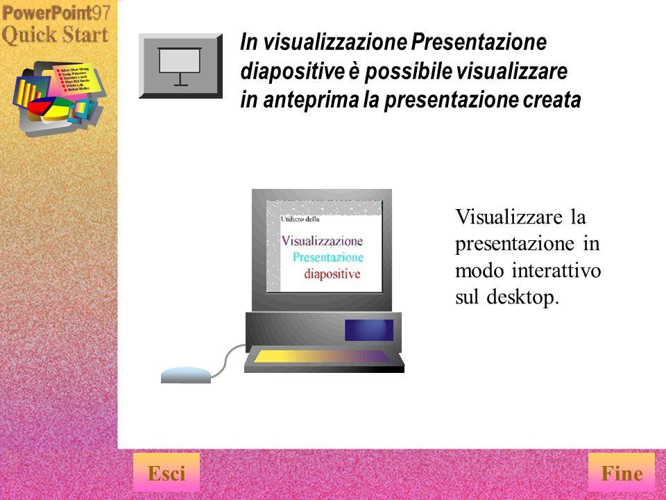 In visualizzazione Presentazione diapositive è possibile visualizzare in anteprima la presentazione creata
