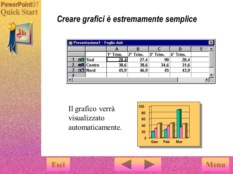 Creare grafici è estremamente semplice