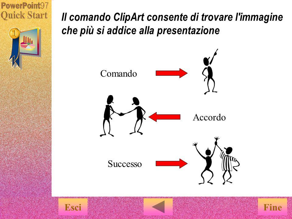 Il comando ClipArt consente di trovare l immagine che più si addice alla presentazione