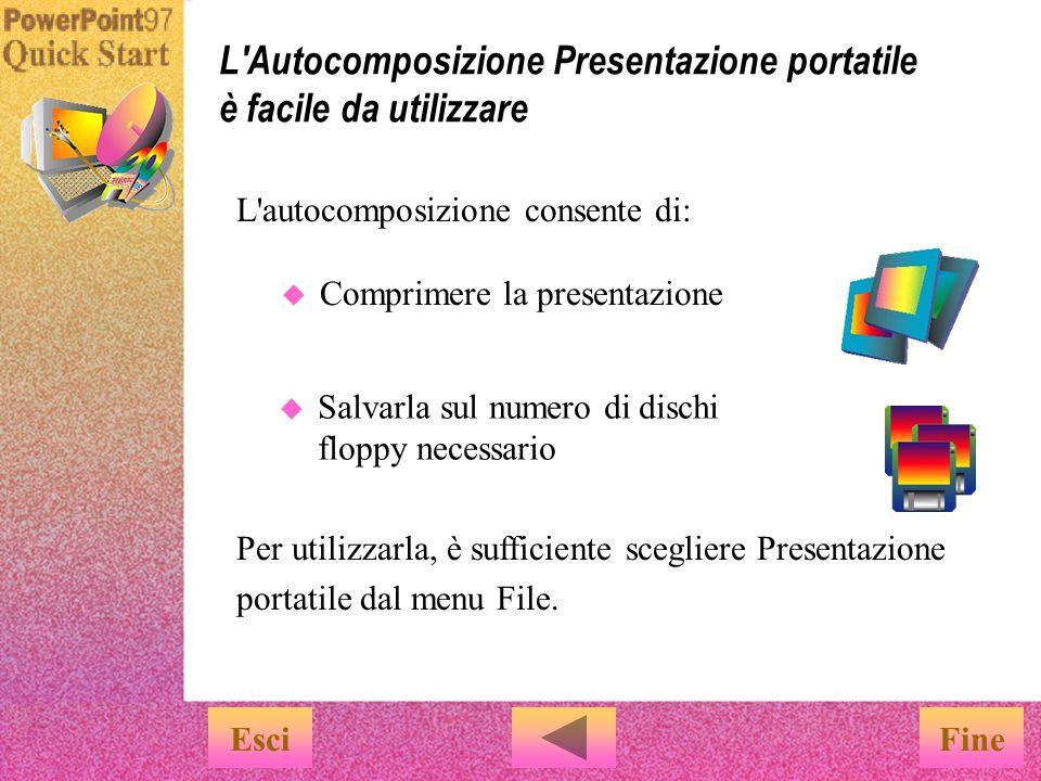 L Autocomposizione Presentazione portatile è facile da utilizzare