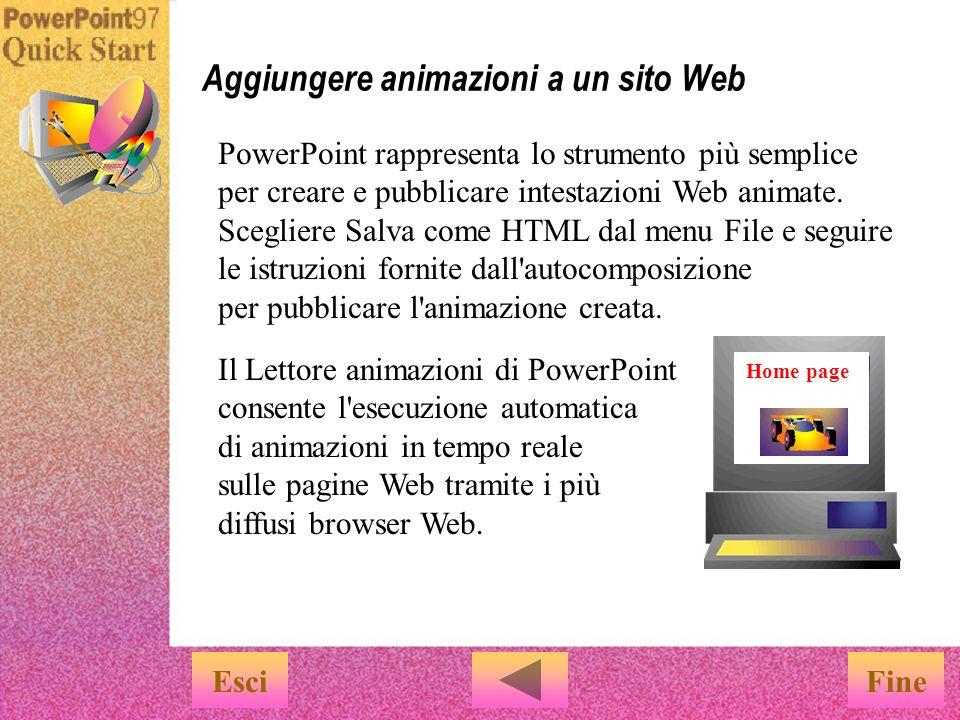Aggiungere animazioni a un sito Web