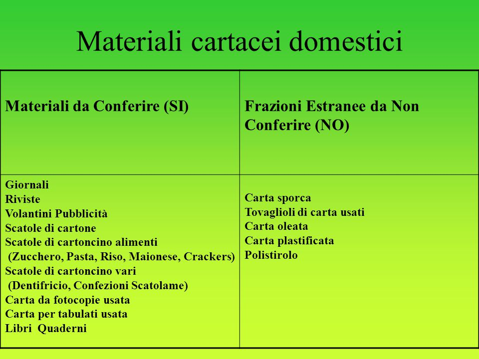 Materiali cartacei domestici