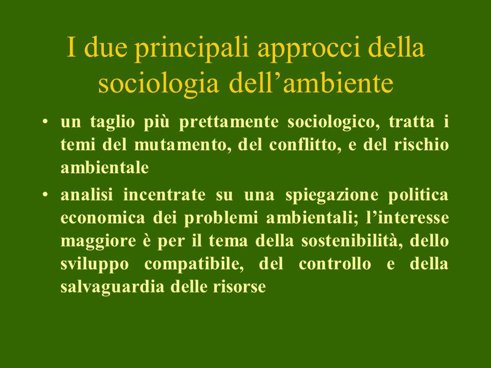 I due principali approcci della sociologia dell'ambiente