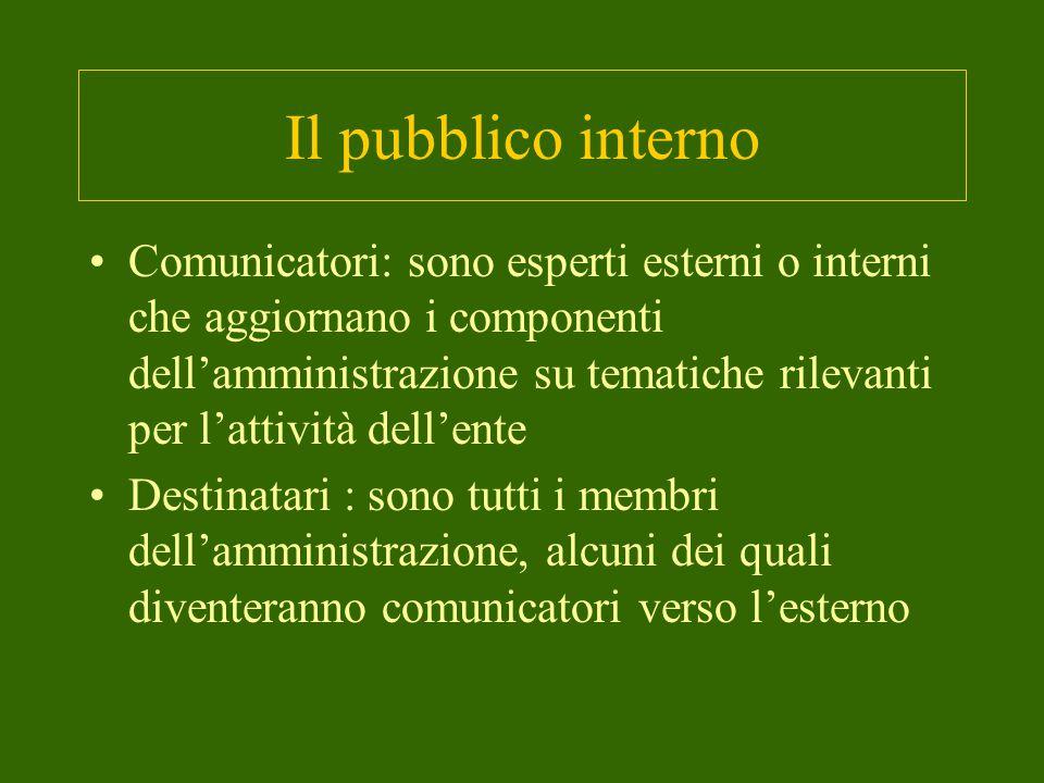 Il pubblico interno