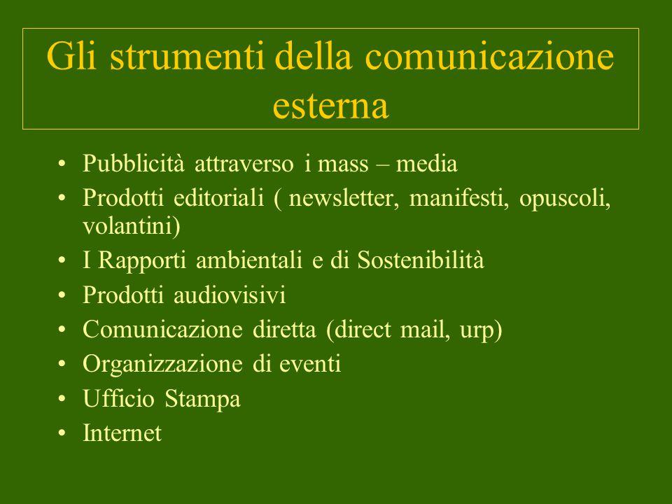 Gli strumenti della comunicazione esterna