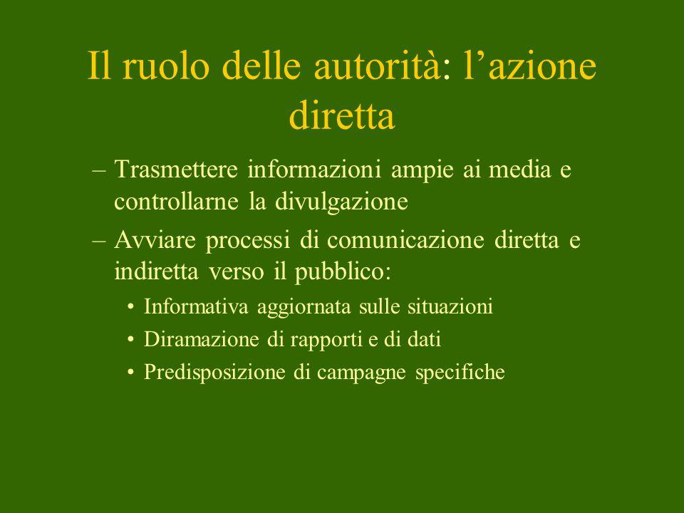 Il ruolo delle autorità: l'azione diretta