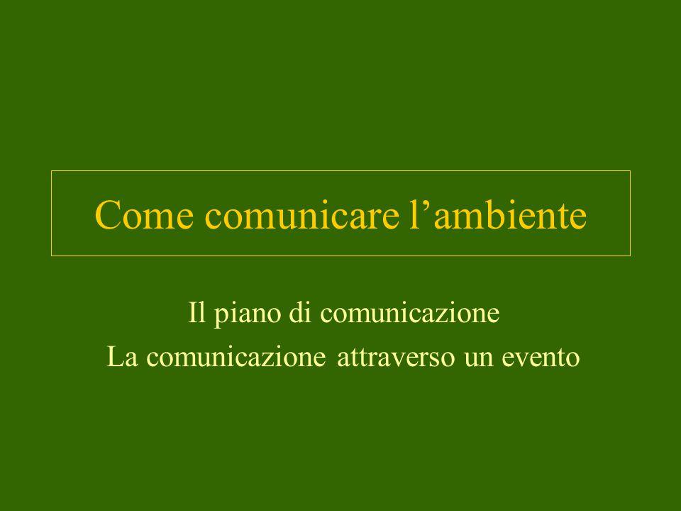 Come comunicare l'ambiente