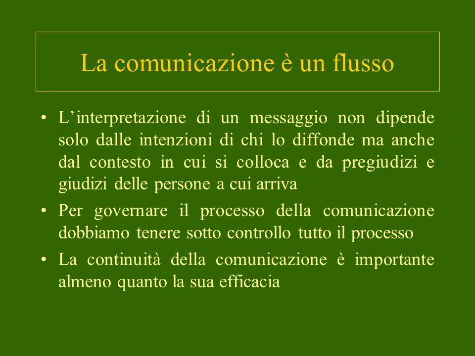 La comunicazione è un flusso