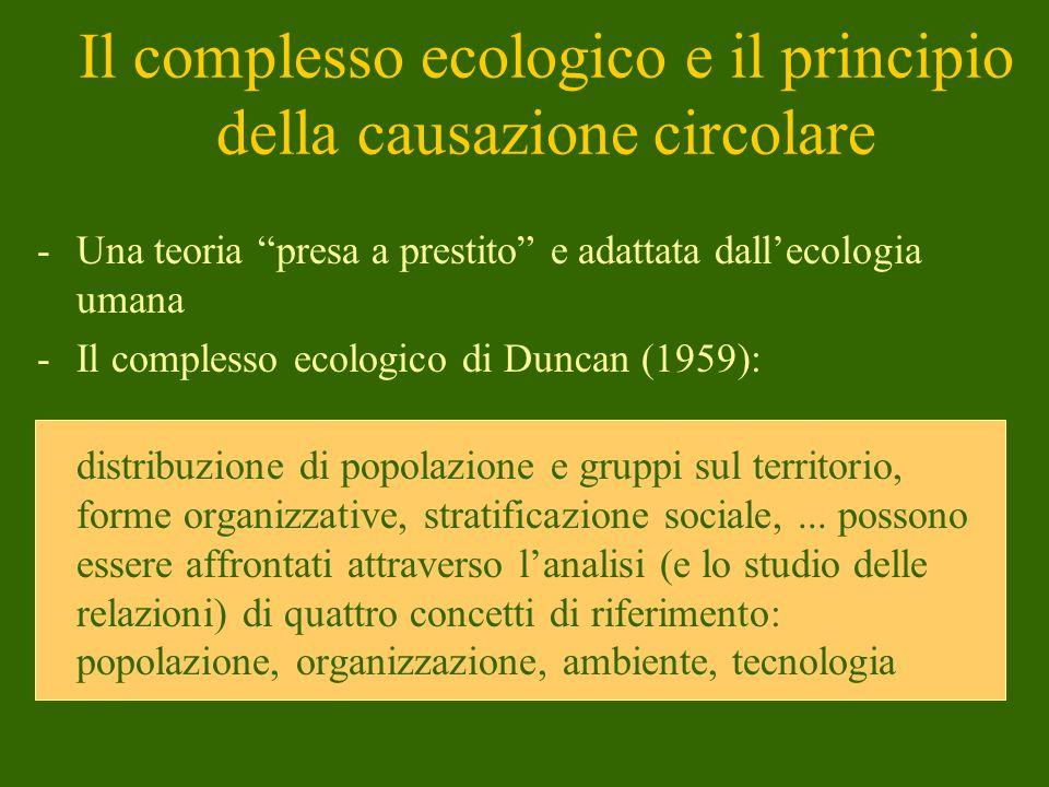 Il complesso ecologico e il principio della causazione circolare