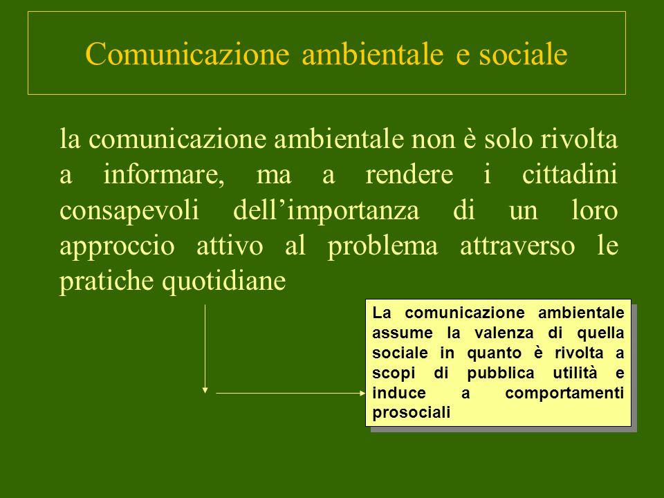Comunicazione ambientale e sociale