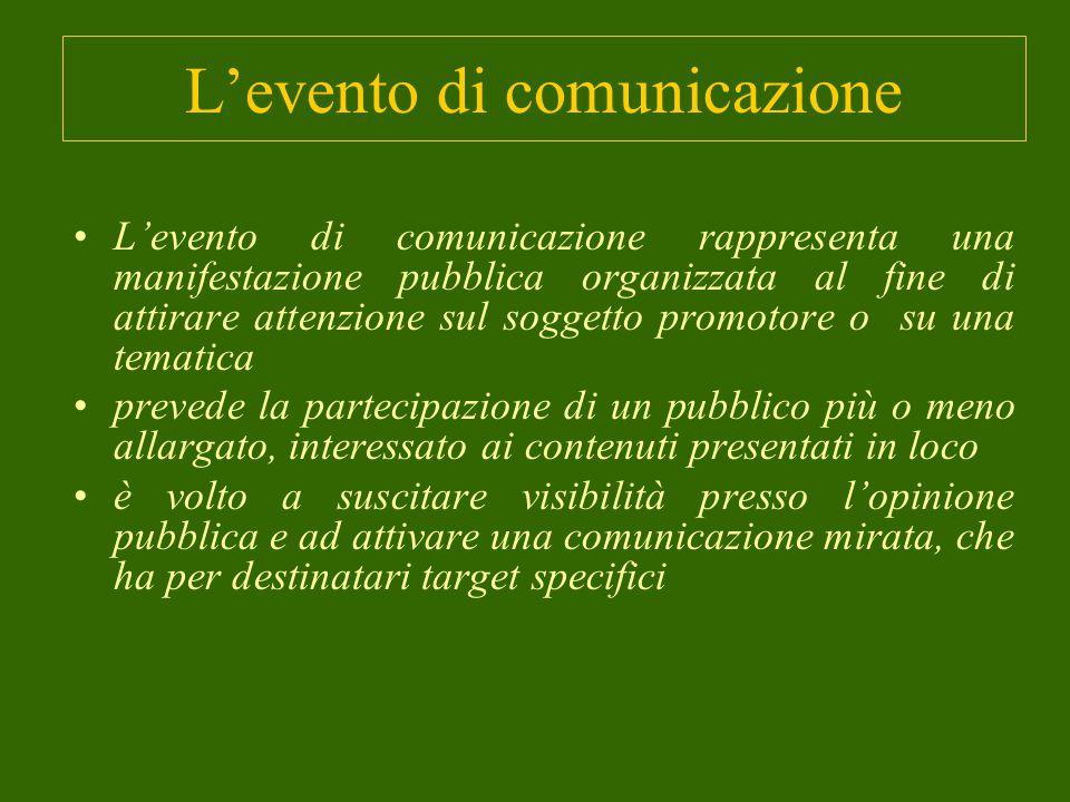 L'evento di comunicazione