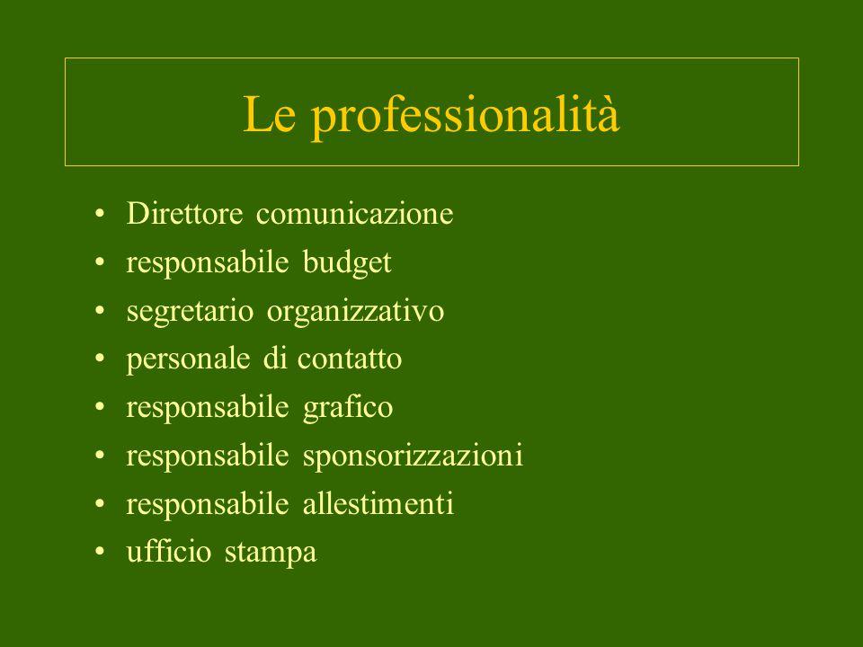 Le professionalità Direttore comunicazione responsabile budget