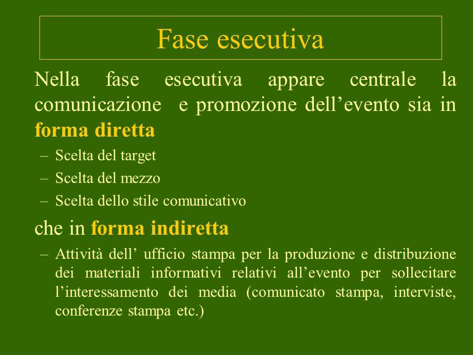 Fase esecutiva Nella fase esecutiva appare centrale la comunicazione e promozione dell'evento sia in forma diretta.