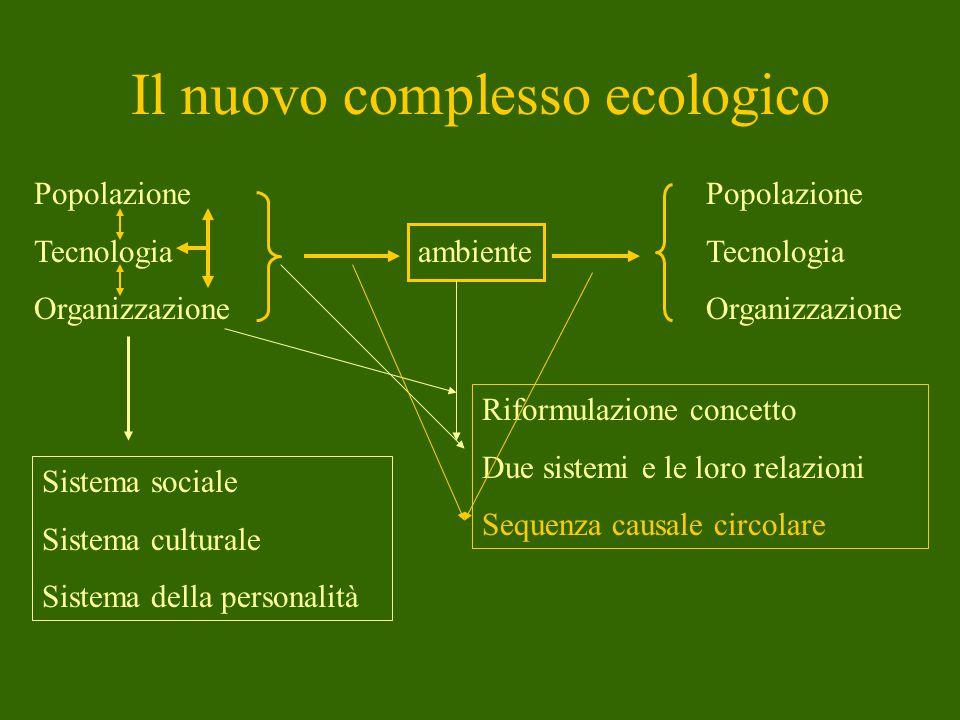 Il nuovo complesso ecologico