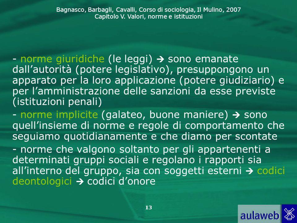 - norme giuridiche (le leggi)  sono emanate dall'autorità (potere legislativo), presuppongono un apparato per la loro applicazione (potere giudiziario) e per l'amministrazione delle sanzioni da esse previste (istituzioni penali)
