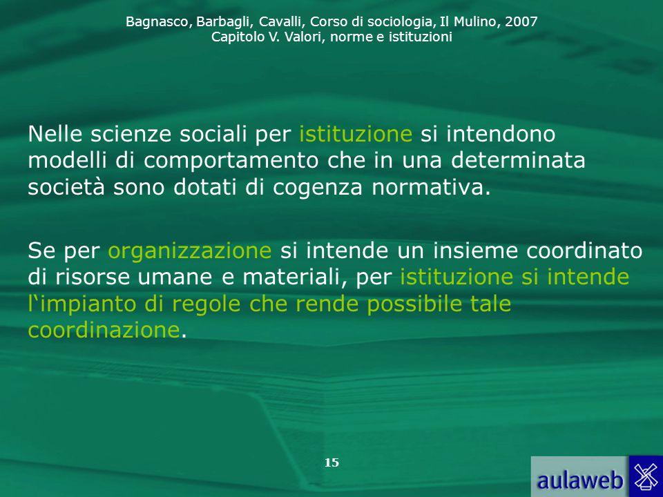 Nelle scienze sociali per istituzione si intendono modelli di comportamento che in una determinata società sono dotati di cogenza normativa.