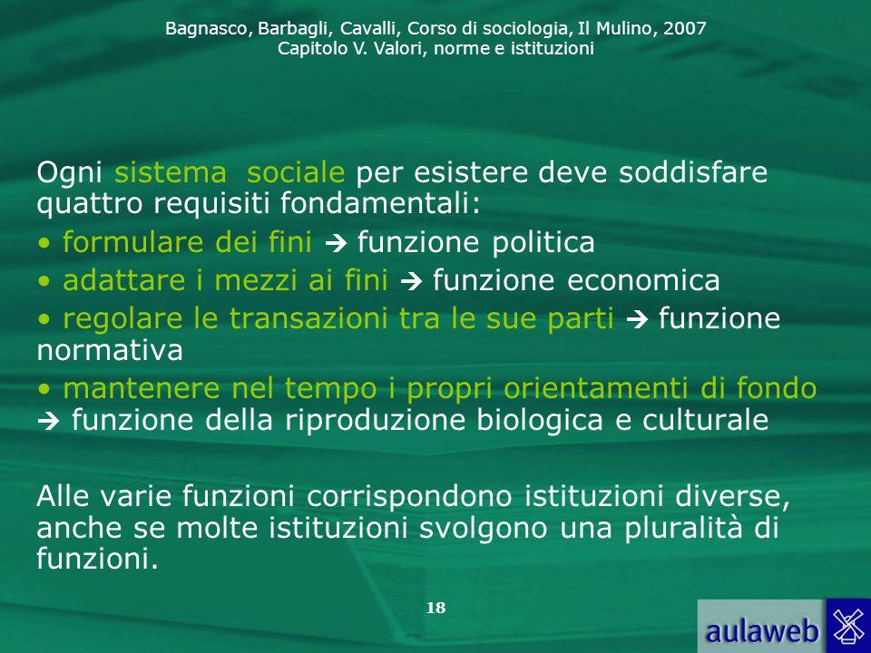 Ogni sistema sociale per esistere deve soddisfare quattro requisiti fondamentali: