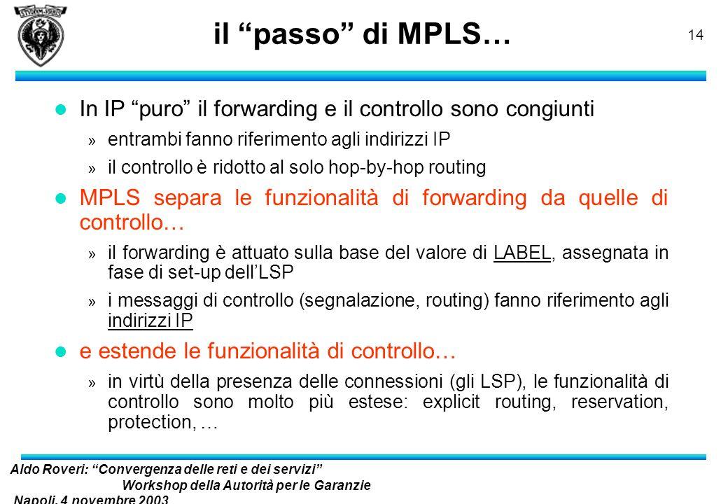 il passo di MPLS…In IP puro il forwarding e il controllo sono congiunti. entrambi fanno riferimento agli indirizzi IP.
