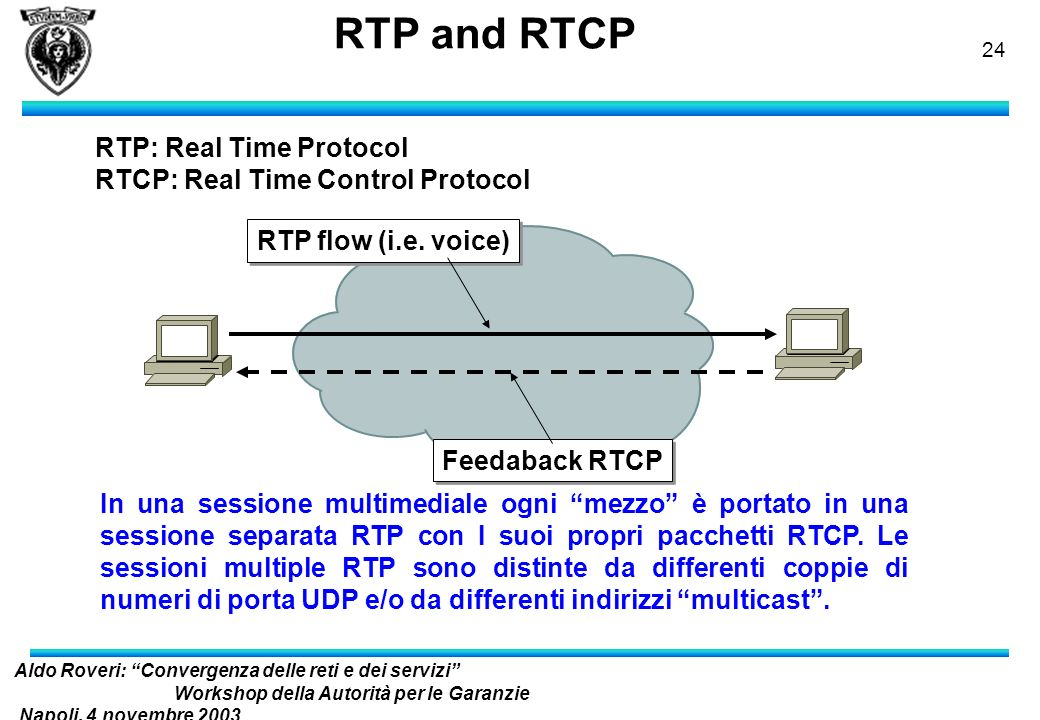 RTP and RTCP RTP: Real Time Protocol RTCP: Real Time Control Protocol