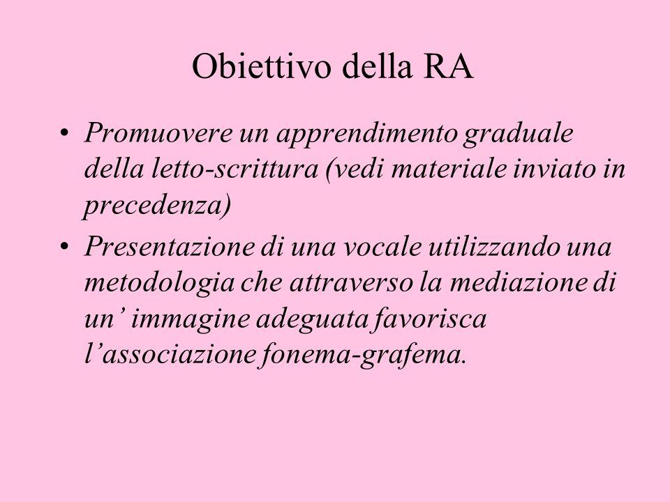 Obiettivo della RA Promuovere un apprendimento graduale della letto-scrittura (vedi materiale inviato in precedenza)