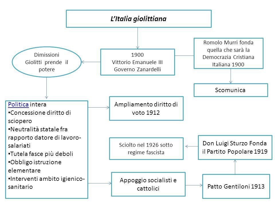 L'Italia giolittiana Scomunica Ampliamento diritto di voto 1912