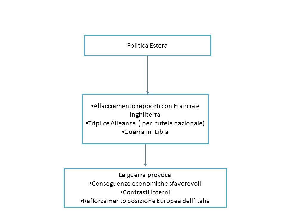 Allacciamento rapporti con Francia e Inghilterra