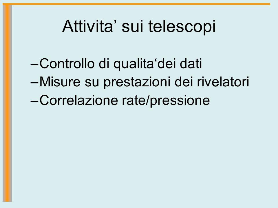 Attivita' sui telescopi