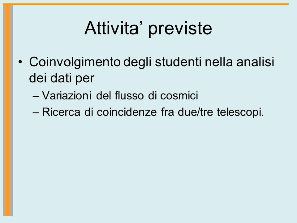 Attivita' previste Coinvolgimento degli studenti nella analisi dei dati per. Variazioni del flusso di cosmici.
