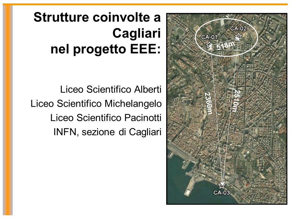 Strutture coinvolte a Cagliari nel progetto EEE: