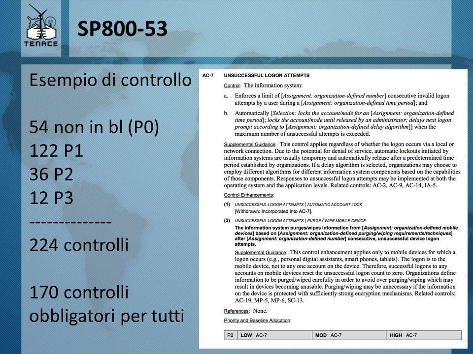 SP800-53 Esempio di controllo 54 non in bl (P0) 122 P1 36 P2 12 P3 -------------- 224 controlli 170 controlli obbligatori per tutti