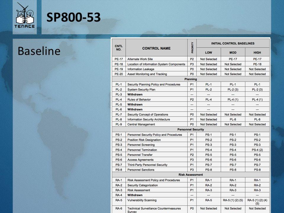 SP800-53 Baseline