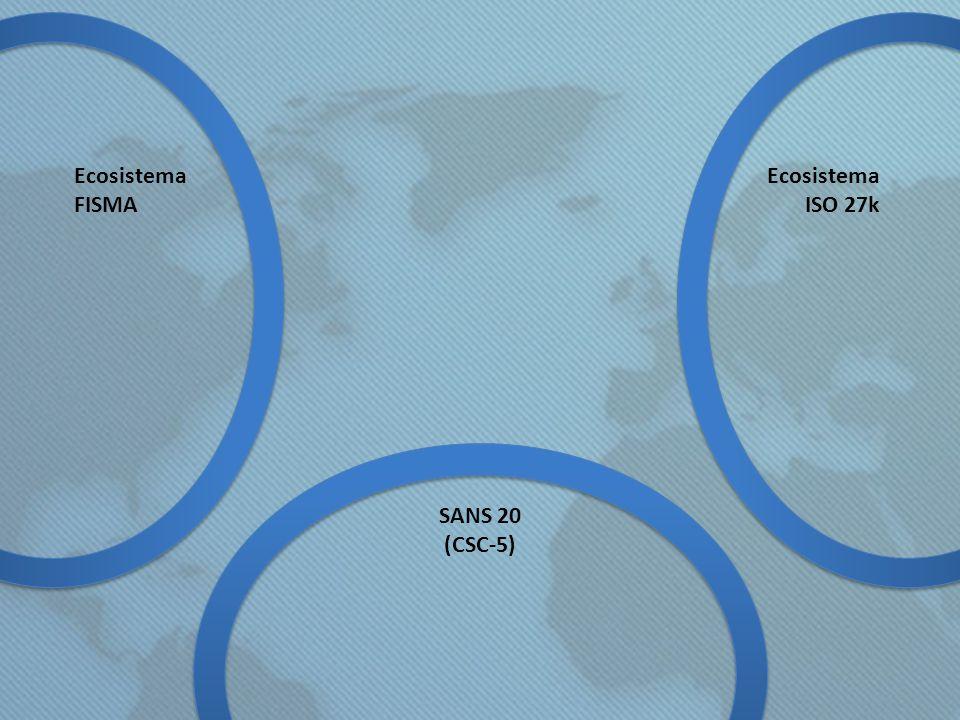 Ecosistema FISMA Ecosistema ISO 27k SANS 20 (CSC-5)