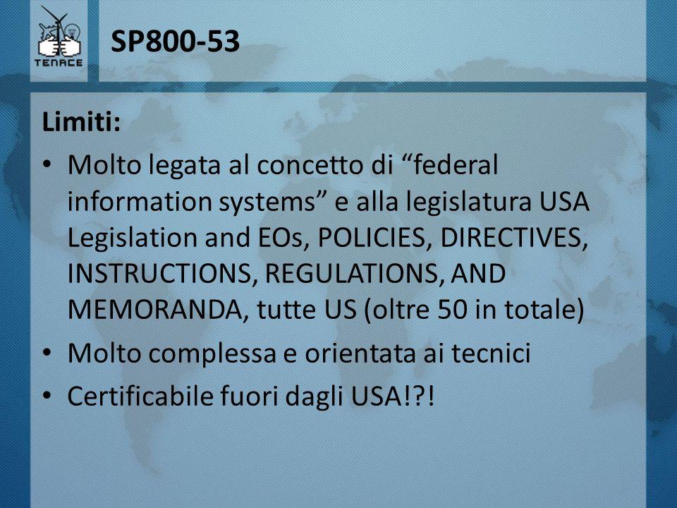 SP800-53 Limiti:
