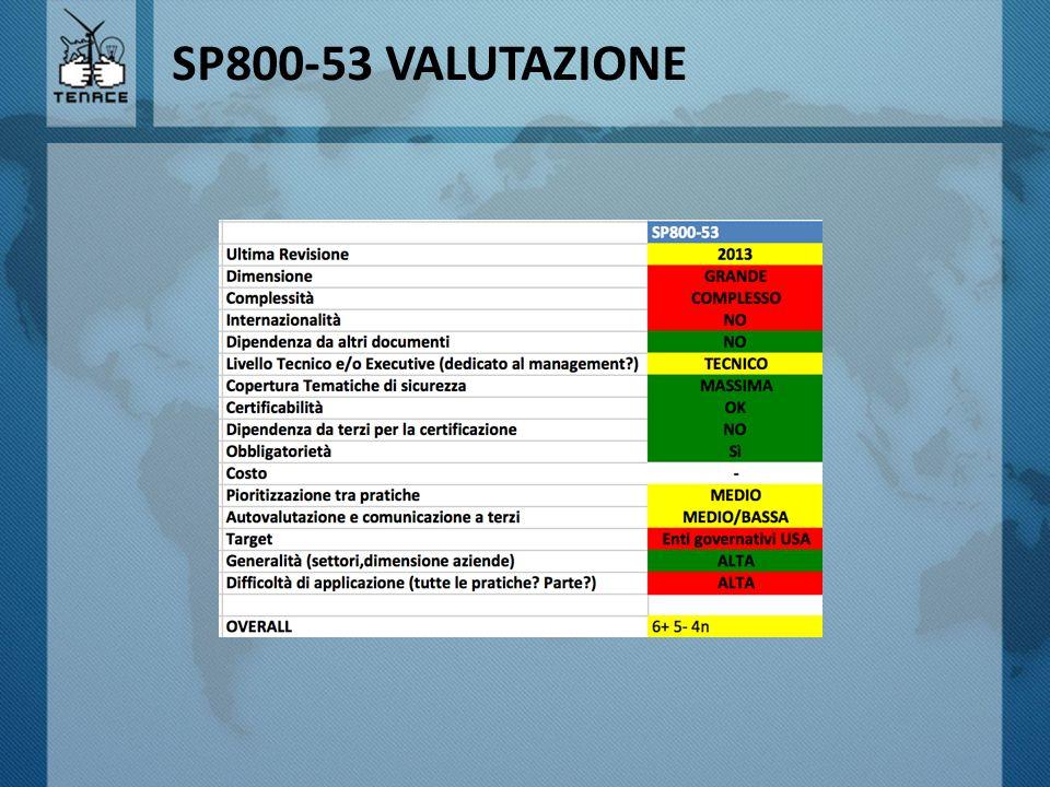 SP800-53 VALUTAZIONE