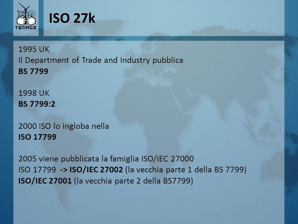 ISO 27k