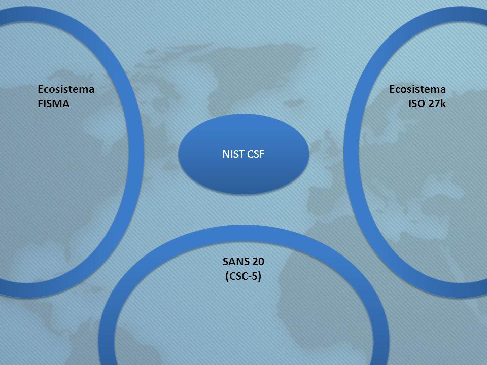 Ecosistema FISMA Ecosistema ISO 27k NIST CSF SANS 20 (CSC-5)