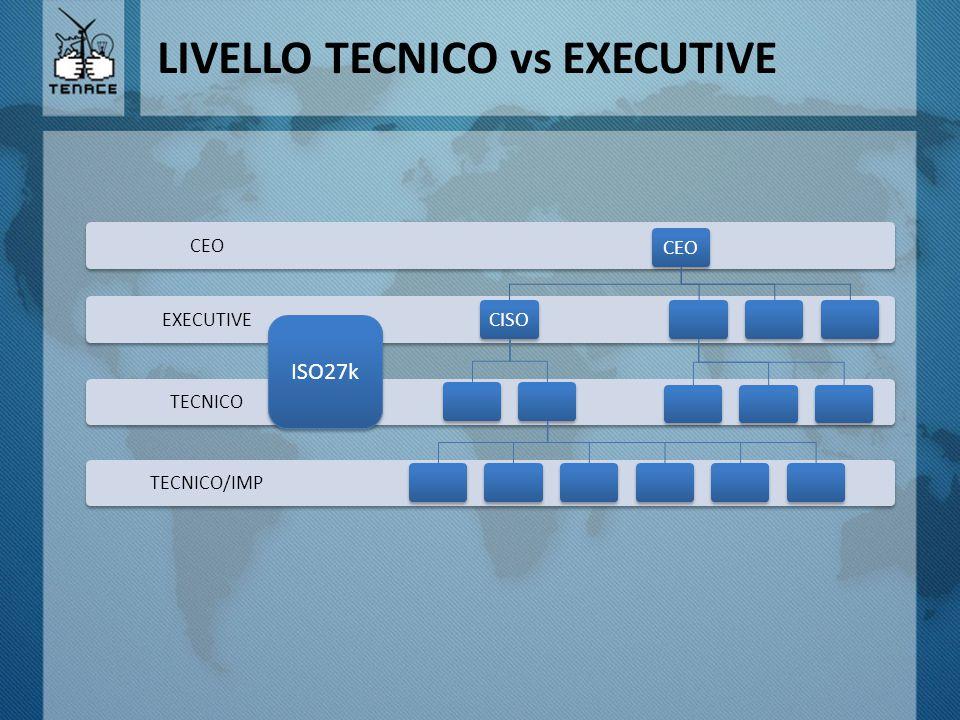 LIVELLO TECNICO vs EXECUTIVE