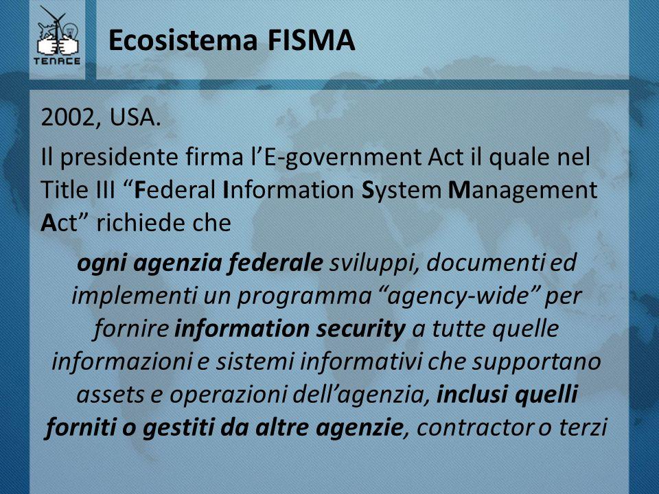 Ecosistema FISMA