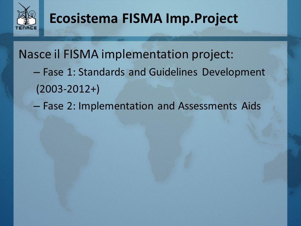 Ecosistema FISMA Imp.Project