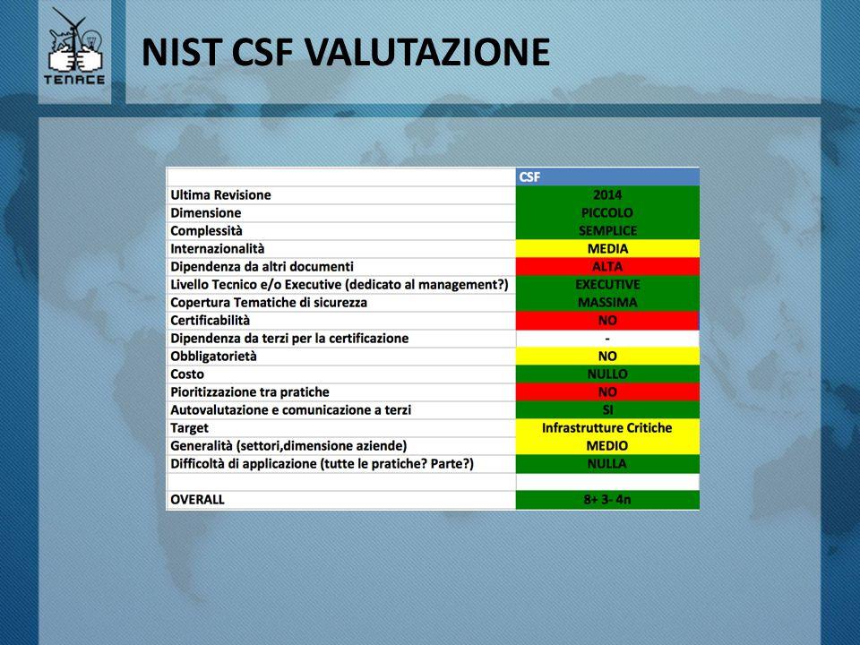 NIST CSF VALUTAZIONE